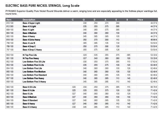 Струны Pyramid Pure Nickel Bass 965100