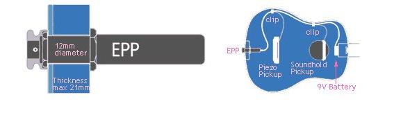 Темброблок Artec EPP-MG